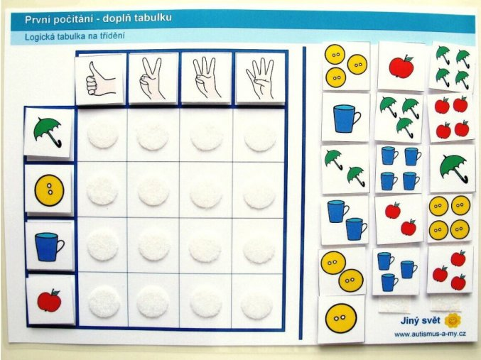 Jiný svět První počítání. Logická tabulka na třídění (24 kartiček)